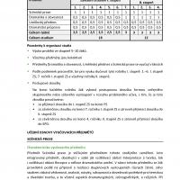 ŠVP_ZUŠ Vadima Petrova_Stránka_160